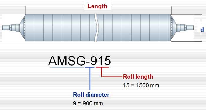 AMSG-915
