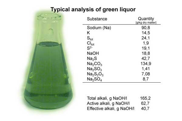 green liquor