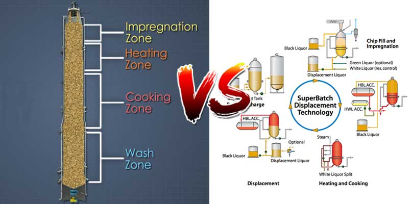 comparison of continuous cooking and displacement coking